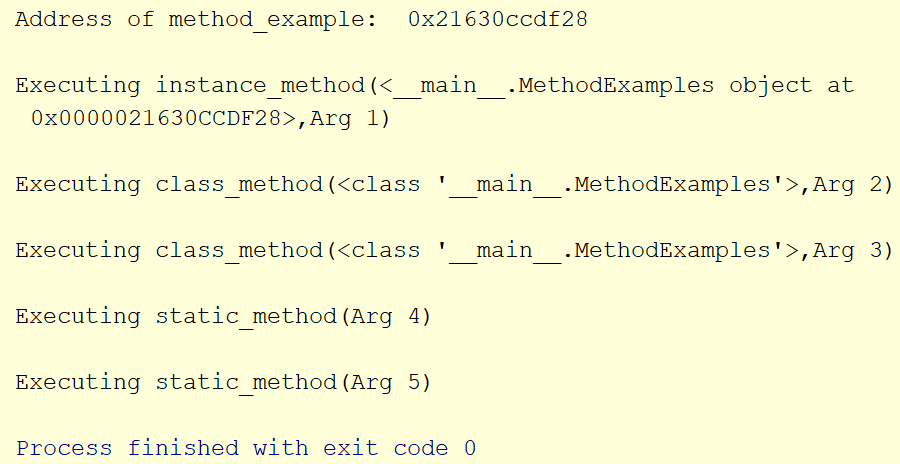 method_examples-output.png